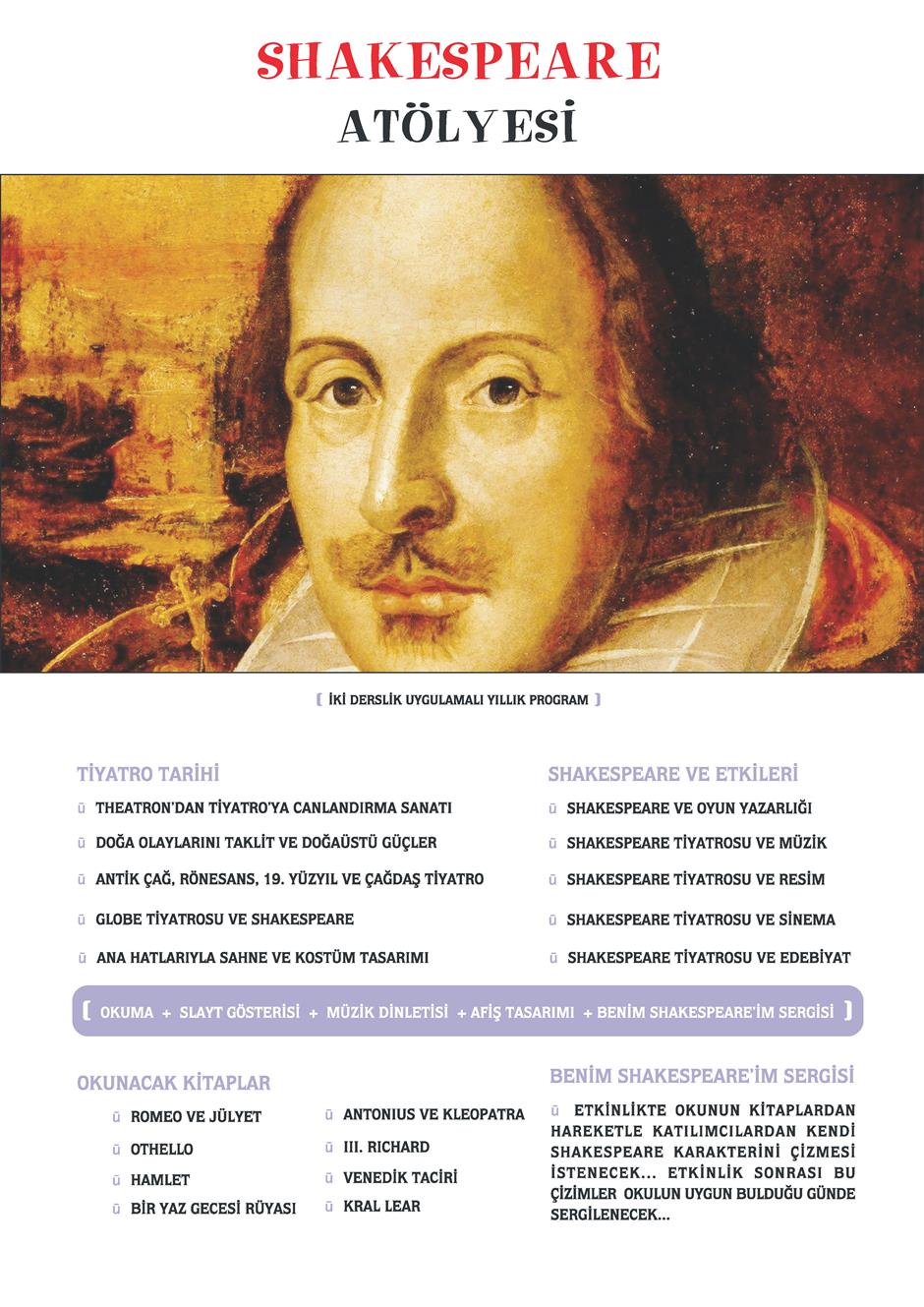 Shakespeare Atölyesi